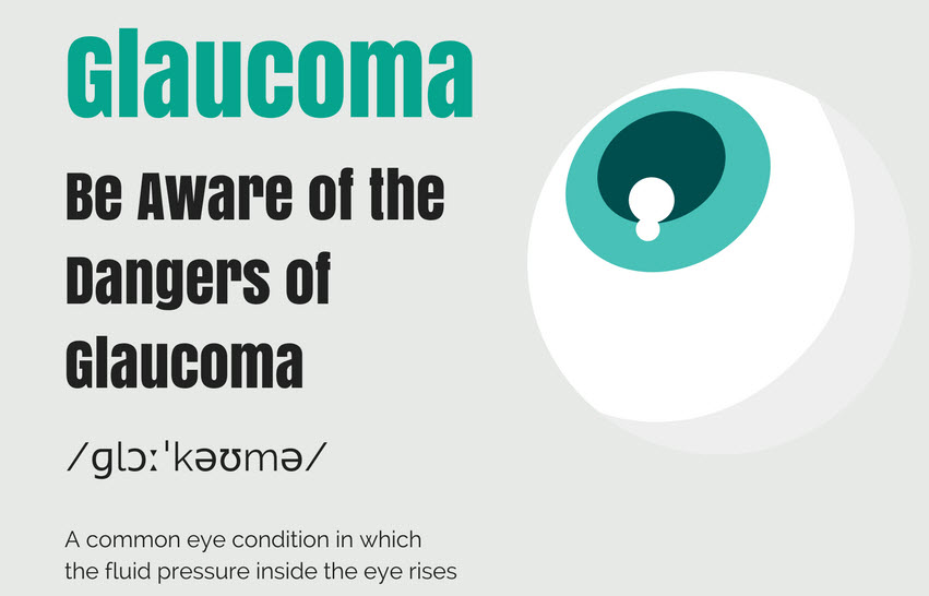 Can Vitamins Support Eye Health and Avoid Dangers of Glaucoma