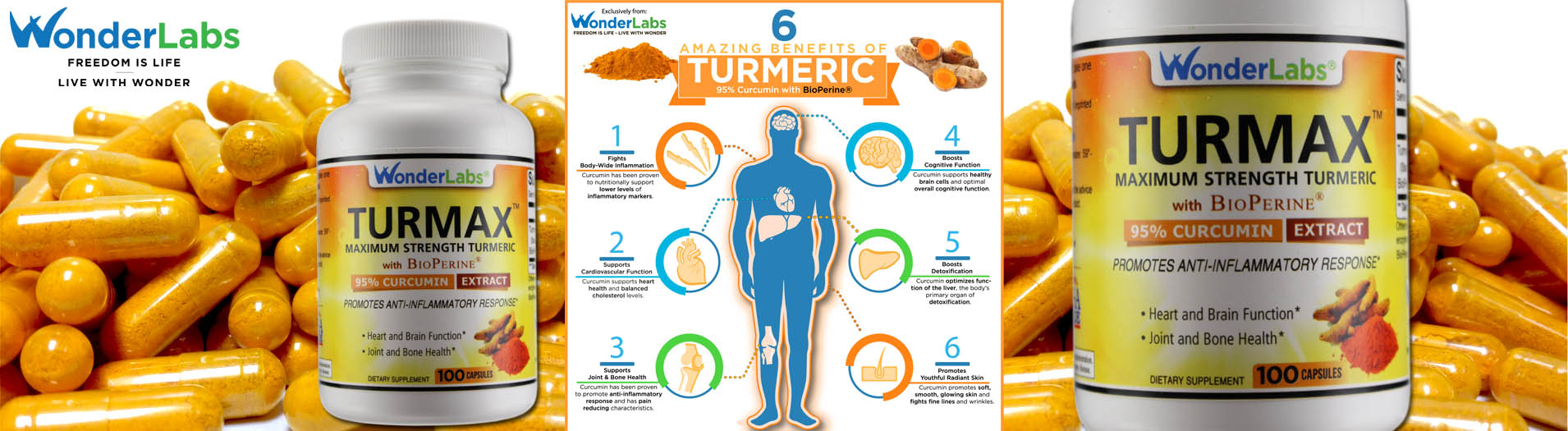 Turmax with Maximum Strength Turmeric
